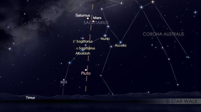 Pasangan Mars dan Saturnus tanggal 4 April pukul 01:00 WIB. Kredit: Star Walk