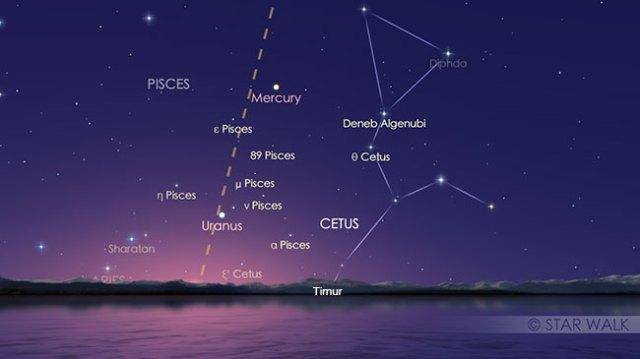 Merkurius akan berada pada posisi tertinggi di timur. Kredit: Star Walk