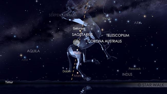 Pasangan Bulan dan Saturnus pada tanggal 1 Juni 2018 pukul 22:00 WIB. Kredit: Star Walk