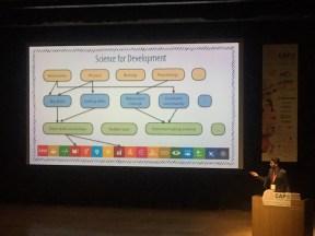 Ramasamy Venugopal memaparkan perkembangan OAD. Kredit: Avivah Yamani