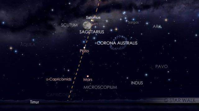 Konjungsi Bulan dan Saturnus tanggal 25 Juli 2018 pukul 19:00 WIB. Pasangan Bulan dan Saturnus sudah bisa diamati sejak Matahari terbenam. Kredit: Star Walk