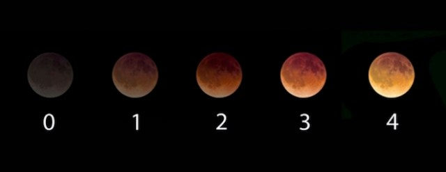 Skala Danjon gerhana bulan. Kredit : Bob King, universetoday.com