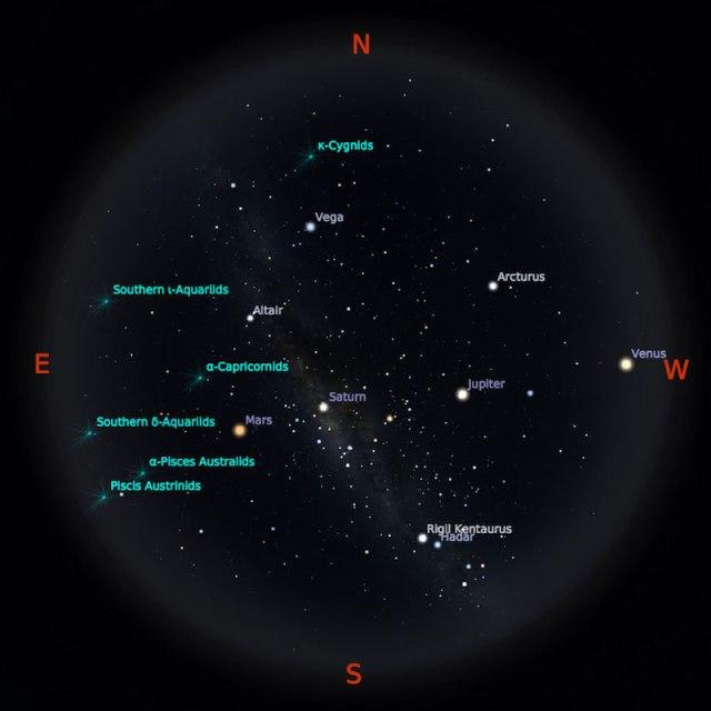 Peta Bintang 6 Agustus 2018 pukul 20:00 WIB. Kredit Stellarium