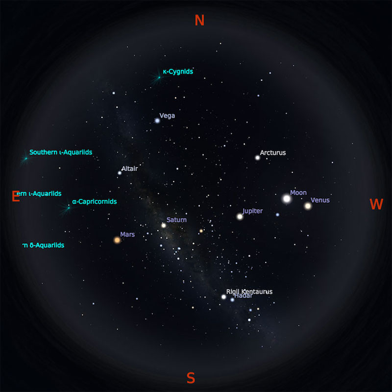 Peta Bintang 15 Agustus 2018 pukul 19:00 WIB. Kredit Stellarium