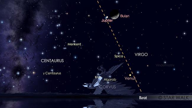 Konjungsi Bulan dan Jupiter tanggal 17 Agustus 2018 pukul 20:00 WIB. Pasangan Bulan dan Jupiter sudah bisa diamati sejak Matahari terbenam. Kredit: Star Walk