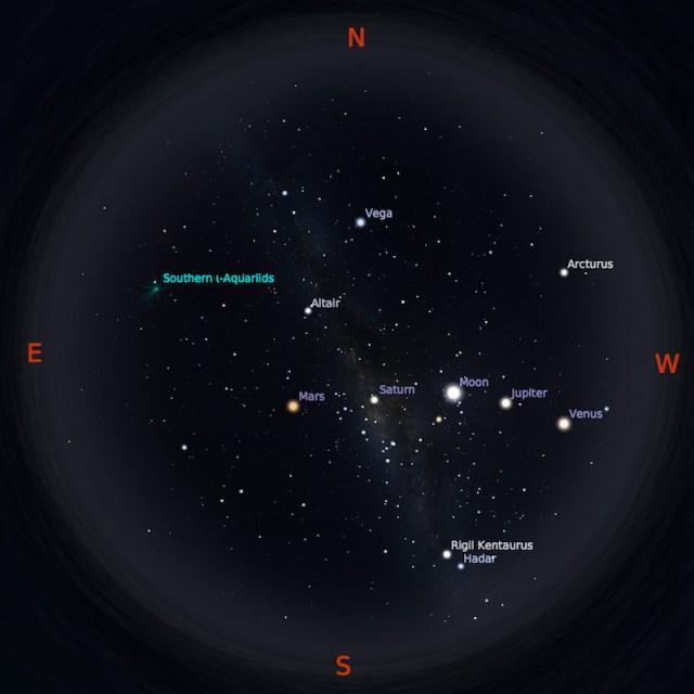 Peta Bintang 15 September 2018 pukul 19:00 WIB. Kredit Stellarium