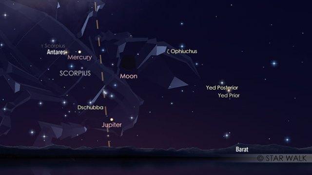Pasangan Merkurius dan Antares di langit senja 9 November pukul 18:15 WIB setelah Matahari terbenam. Kredit: Star Walk