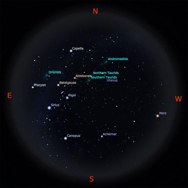 Peta Bintang 1 November 2018 pukul 23:59 WIB. Kredit Stellarium