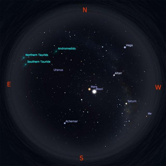 Peta Bintang 15 November 2018 pukul 19:00 WIB. Kredit Stellarium
