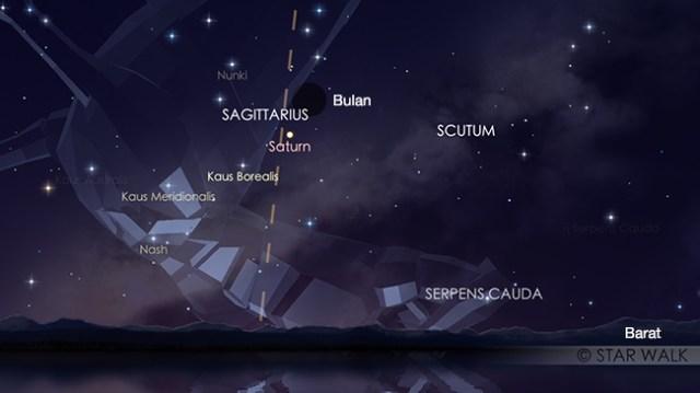 Pasangan Bulan dan Saturnus 9 Desember 2018 pukul 18:30 WIB. Kredit: Star Walk