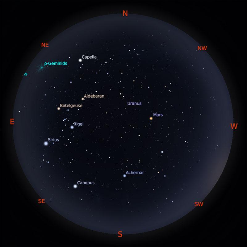 Peta Bintang 1 Januari 2019 pukul 19:00 WIB. Kredit: Stellarium