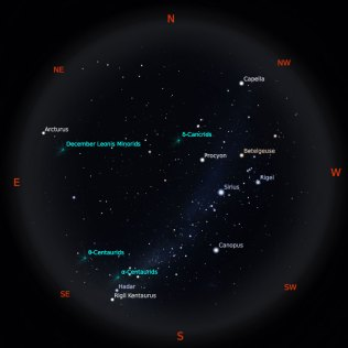 Peta Bintang 1 Februari 2019 pukul 23:59 WIB. Kredit: Stellarium