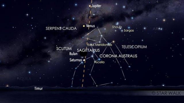 Pasangan Bulan dan Saturnus 2 Februari 2019 pukul 05:00 WIB. Kredit: Star Walk