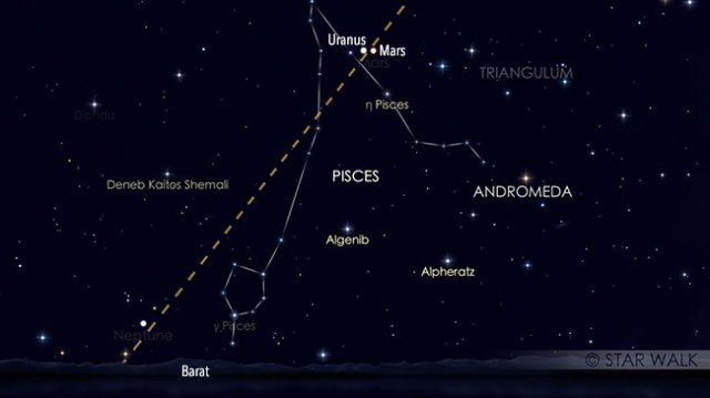 Pertemuan Mars dan Uranus tanggal 14 Februari 2019 pukul 19:00 WIB. Kredit: Star Walk