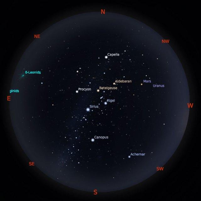 Peta Bintang 1 Maret 2019 pukul 19:00 WIB. Kredit: Stellarium