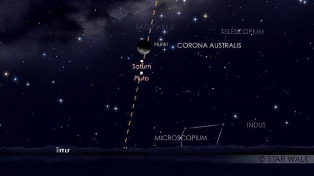 Pasangan Bulan dan Saturnus 29 Maret 2019 pukul 02:30 WIB. Kredit: Star Walk