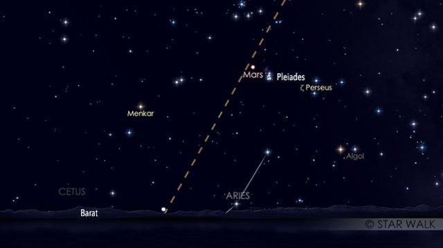 Pasangan Mars dan Pleiades 31 Maret 2019 pukul 19:00 WIB. Kredit: Star Walk