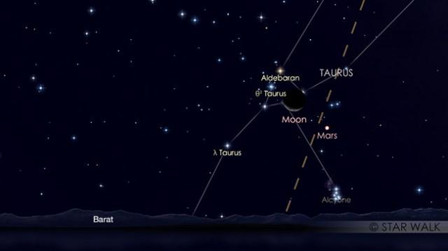 Pasangan Aldebaran, Bulan dan Merkurius 9 April 2019 pukul 20:00 WIB. Kredit: Star Walk