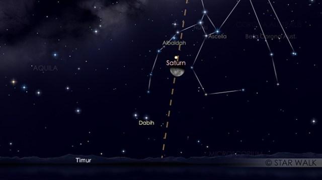Pasangan Bulan dan Saturnus 26 April 2019 pukul 01:00 WIB. Kredit: Star Walk