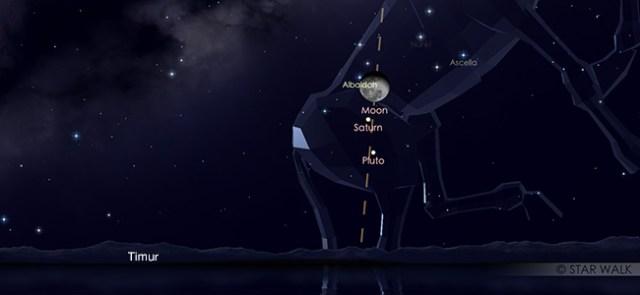 Konjungsi Bulan dan Saturnus pada tanggal 22 Mei pukul 22:00 WIB. Kredit: Star Walk