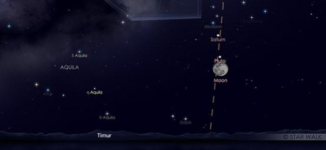 Konjungsi Bulan dan Saturnus pada tanggal 19 Juni pukul 20:30 WIB. Kredit: Star Walk