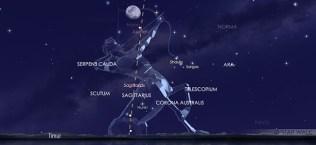 Konjungsi Bulan dan Jupiter pada 13 Juli pukul 6.30 malam. WIB. Kredit: Star Walk