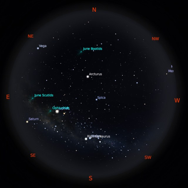 Peta Bintang 1 Juli 2019 pukul 19.00 WIB. Kredit: Stellarium