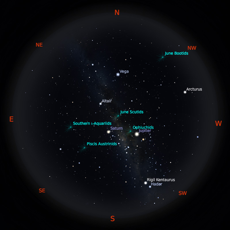 Peta Bintang 1 Juli 2019 pukul 23:59 WIB. Kredit: Stellarium