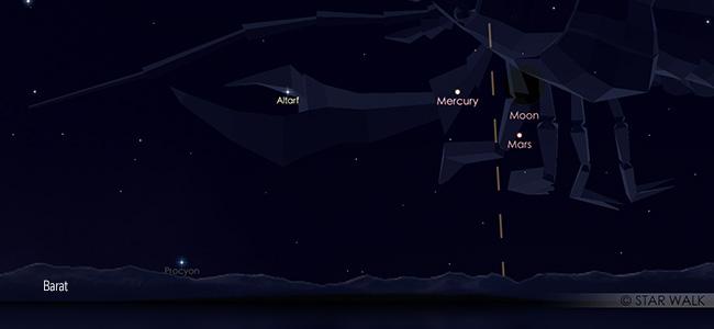 Segitiga Bulan, Merkurius, dan Mars pada tanggal 4 Juli pukul 18:30 WIB. Kredit: Star Walk