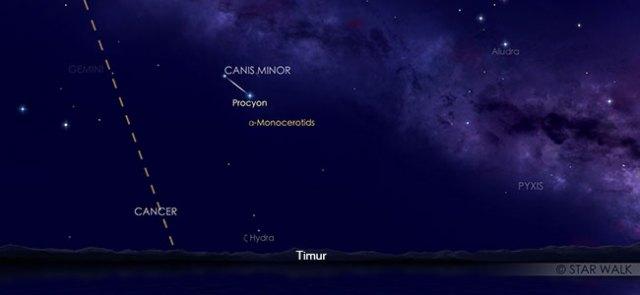 Puncak hujan meteor Alpha Monocerotids, 22 November pukul 23.00 WIB. Kredit: Star Walk