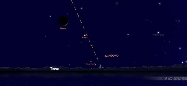 Pasangan Bulan dan Mars di langit fajar 24 November 2019 pukul 04:30 WIB. Kredit: Star Walk