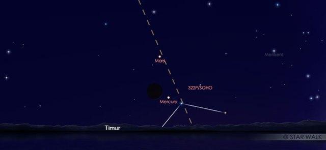 Pasangan Bulan dan Merkurius di langit fajar 25 November 2019 pukul 04: 45 WIB. Kredit: Star Walk