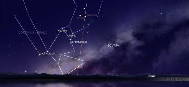 Pasangan Venus dan Saturnus 11 Desember 2019 pukul 18:30 WIB