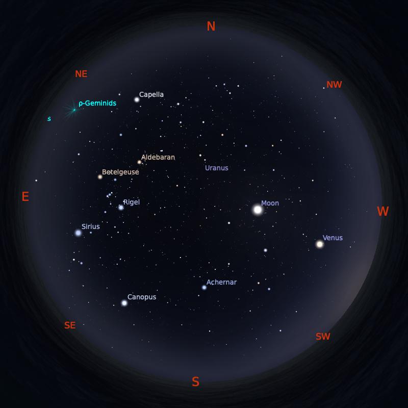 Peta Bintang 1 Januari 2020 pukul 19:00 WIB. Kredit: Stellarium