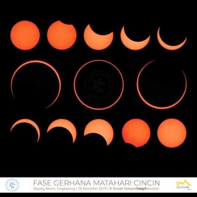 Fase Gerhana Matahari Cincin. Kredit: Avivah Yamani/langitselatan