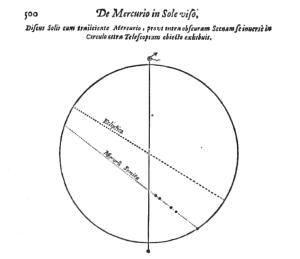 Gambar 3. Pengamatan transit Merkurius 1631 oleh Pierre Gassendi. Klik pada gambar untuk memperbesar. Sumber: www.scientus.org.