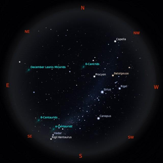 Peta Bintang 1 Februari 2020 pukul 23:59 WIB. Kredit: Stellarium