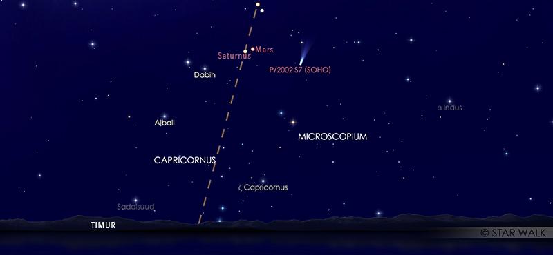 Mars dan Saturnus yang tampak dekat di langit malam pada tanggal 31 Maret 2020 pukul 03:00 WIB dini hari. Kredit: Star Walk.