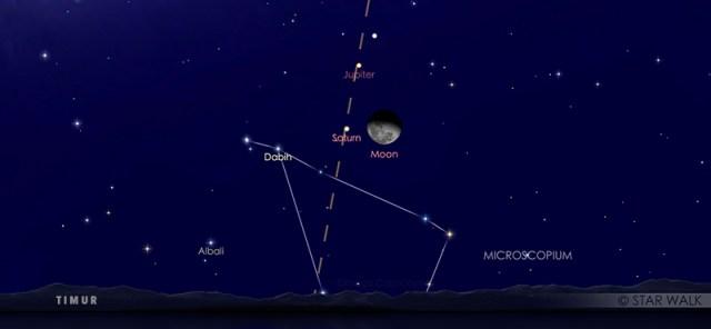 Konjungsi Bulan, Jupiter, dan Saturnus tanggal 12 Mei malam sampai 13 Mei dini hari. Ini adalah simulai kenampakan Bulan, Jupiter, dan Saturnus 12 Mei 2020 pukul 23:30 WIB. Kredit: Solar Walk