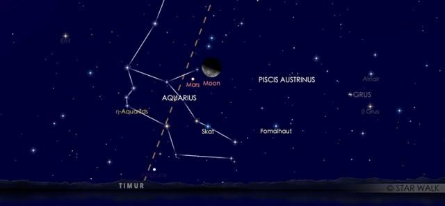Konjungsi Bulan dan Mars 15 Mei 2020, dengan kenampakan pada pukul 02:00 WIB. Kredit: Solar Walk