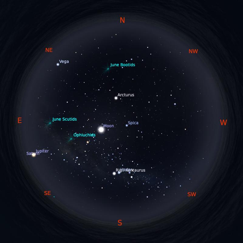 Peta Bintang 1 Juli 2020 pukul 19:00 WIB. Kredit: Stellarium
