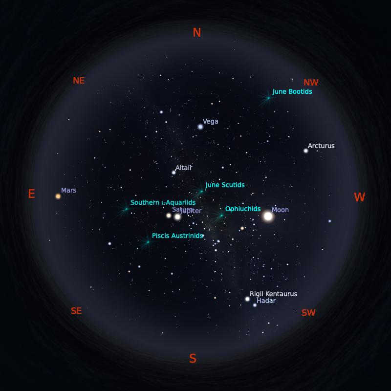 Peta Bintang 1 Juli 2020 pukul 23:59 WIB. Kredit: Stellarium