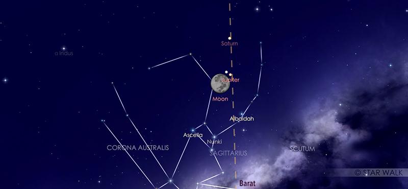 Segitiga Bulan, Jupiter, Saturnus yang sudah bisa diamati sejak kisaran pukul 21:00 WIB pada tanggal 5 Juli. Ini adalah simulasi ketiga objek pada 6 Juli dini hari pukul 04:00 WIB. Kredit: Star Walk