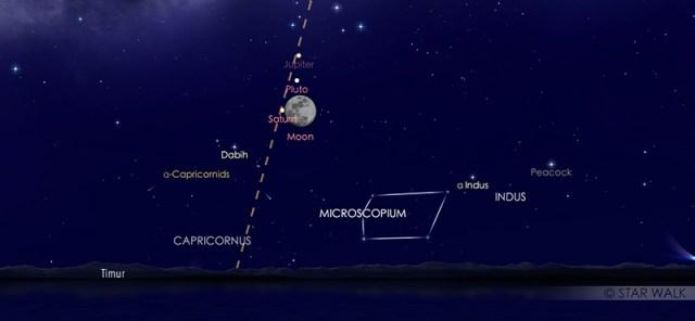 Bulan, Jupiter, Saturnus yang tampak membentuk segitiga di langit malam pada tanggal 2 Agustus 2020 pukul 18:30 WIB. Kredit: Star Walk