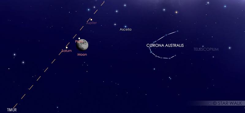 Bulan, Jupiter, Saturnus yang tampak membentuk segitiga di langit malam pada tanggal 29 Agustus 2020 pukul 18:30 WIB. Kredit: Star Walk