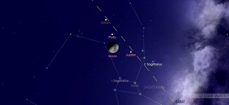 Segitiga Bulan, Jupiter, dan Saturnus, tanggal 25 September 2020 pukul 20:00 WIB. Kredit: Star Walk