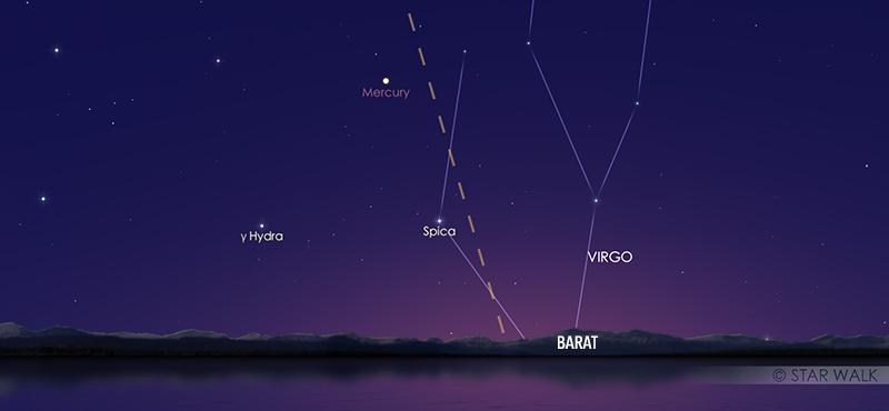 Merkurius saatmencapai titik tertinggi di langit senja tanggal 1 Oktober 2020 pukul 18:00 WIB. Kredit: Star Walk