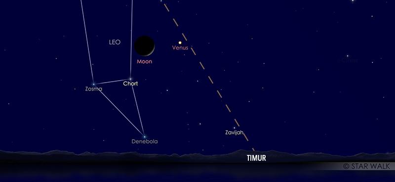 Pasangan Bulan dan planet Venus pada tanggal 14 Oktober 2020 pukul 04:00 WIB. Kredit: Star Walk