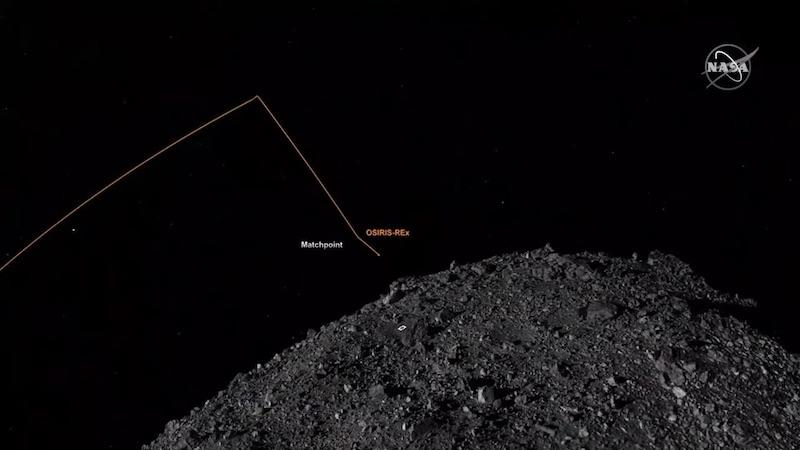 Gambar visualisasi tahap Matchpoint. Sumber: NASA