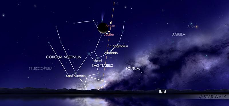 Segitiga Bulan, Jupiter, dan Saturnus pada tanggal 19 November 2020 pukul 20:00 WIB. Kredit: Star Walk